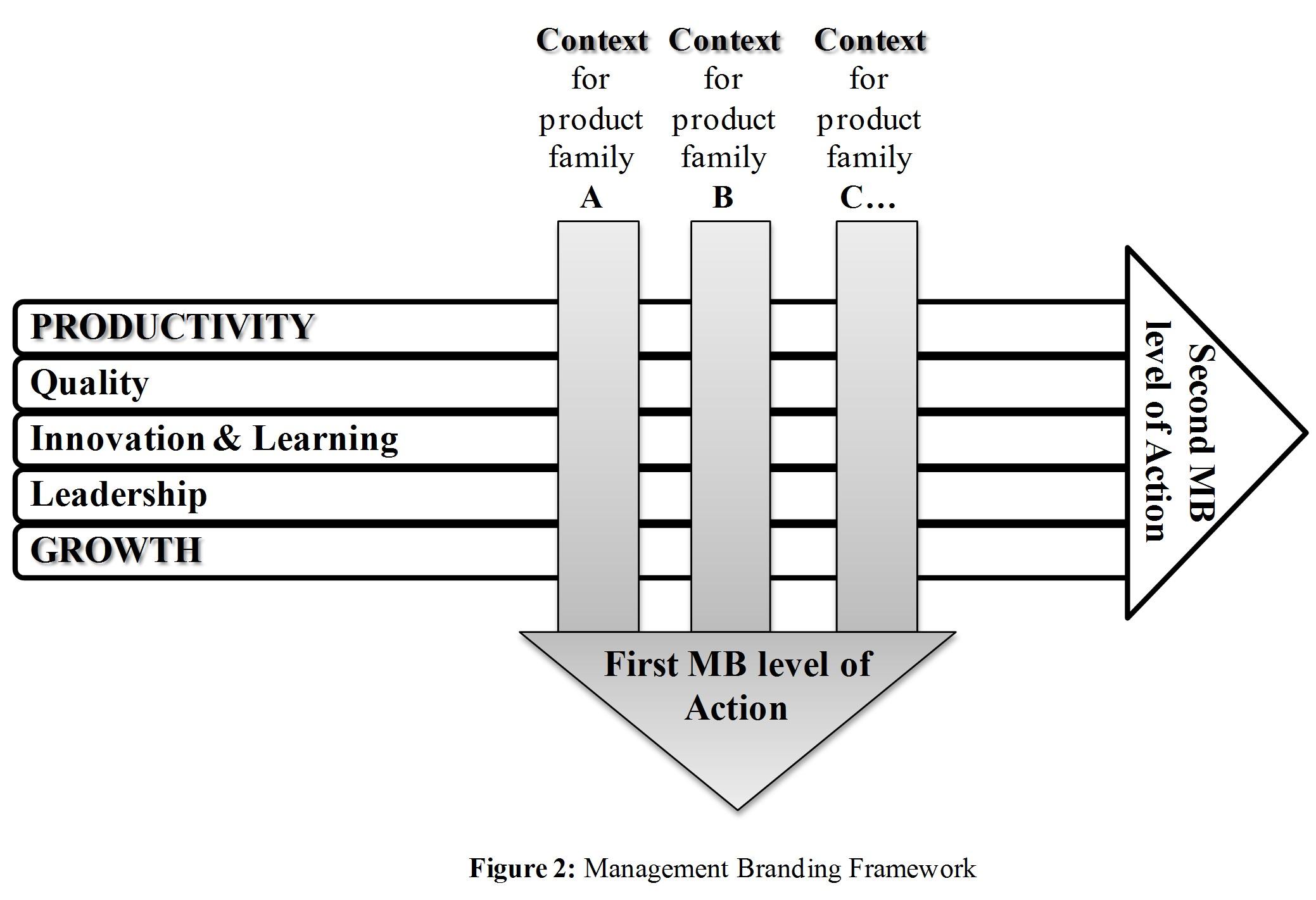 framework MB