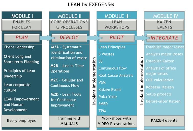 https://exegens.com/wp-content/uploads/2013/09/lean-exegens-concept.jpg