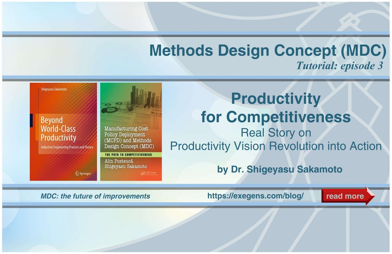 Productivity for Competitiveness